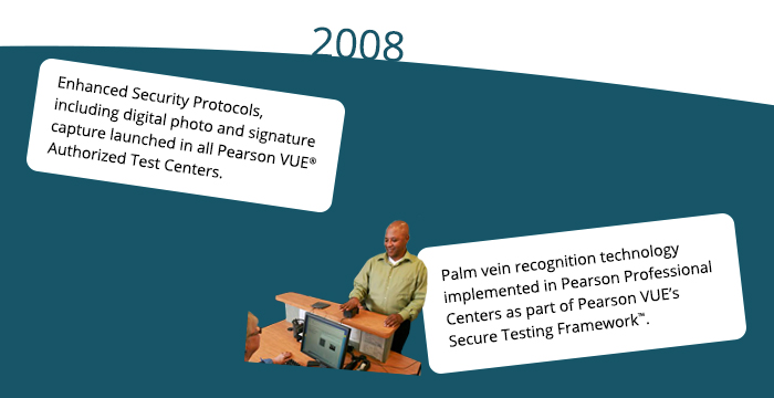 2008: Enhanced Security Protocols, including digital photo and signature capture launched in all Pearson VUE® Authorized Test Centers Palm vein recognition technology implemented in Pearson Professional Centers as part of Pearson VUE's Secure Testing Framework™.
