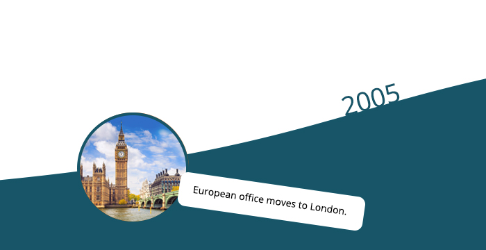 2005: European office moves to London.