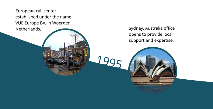1995: European call center established under the name VUE Europe BV, in Woerden, Netherlands. Sydney, Australia office opens to provide local support and expertise.