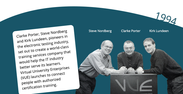 1994: Clarke Porter, Steve Nordberg and Kirk Lundeen, pioneers in the electronic testing industry, set out to create a world-class training services company that would help the IT industry better serve its learners. Virtual University Enterprises (VUE) launches to connect people with authorized certification training.