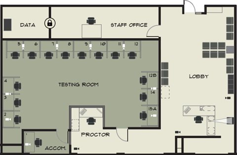 Test Center floor plan