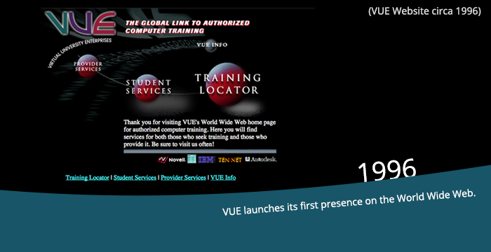 1996: VUE launches its first presence on the World Wide Web.