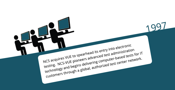 1997: NCS acquires VUE to spearhead its entry into electronic testing. NCS-VUE pioneers advanced test administration technology and begins delivering computer-based tests for IT customers through a global, authorized test center network.
