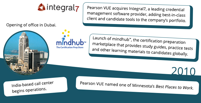 2010: Pearson VUE acquires Integral7, a leading credential management software provider, adding best-in-class client and candidate tools to the company's portfolio. Launch of mindhub™, the certification preparation marketplace that provides study guides, practice tests and other learning materials to candidates globally. India-based call center begins operations. Pearson VUE named one of Minnesota's Best Places to Work.
